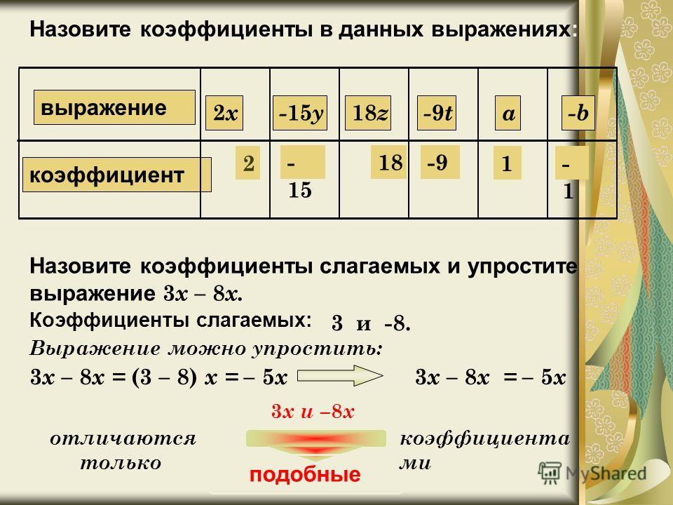 У 545.Назовите коэффициенты в данных выражениях: выражение коэффициент 2x2x- 15 y 18 z-9t-9ta-b 2 - 15 18-9 1-1 Назовите коэффициенты слагаемых и упростите выражение 3 x – 8 x. Коэффициенты слагаемых: 3 и -8. Выражение можно упростить: 3 x – 8 x = (3