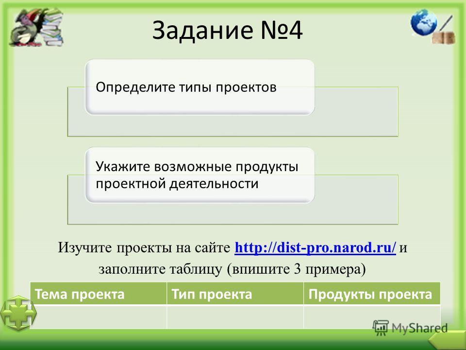 Задание 4 Определите типы проектов Укажите возможные продукты проектной деятельности Изучите проекты на сайте http://dist-pro.narod.ru/ и заполните таблицу (впишите 3 примера)http://dist-pro.narod.ru/ Тема проектаТип проектаПродукты проекта