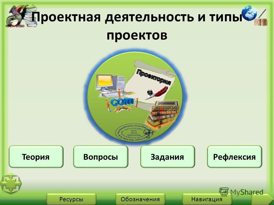 Проектная деятельность и типы проектов ТеорияВопросыЗаданияРефлексия Ресурсы Навигация Обозначения