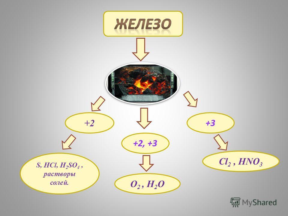 +2 +3 S, HCl, H 2 SO 4, растворы солей. O 2, H 2 O +2, +3 Cl 2, HNO 3