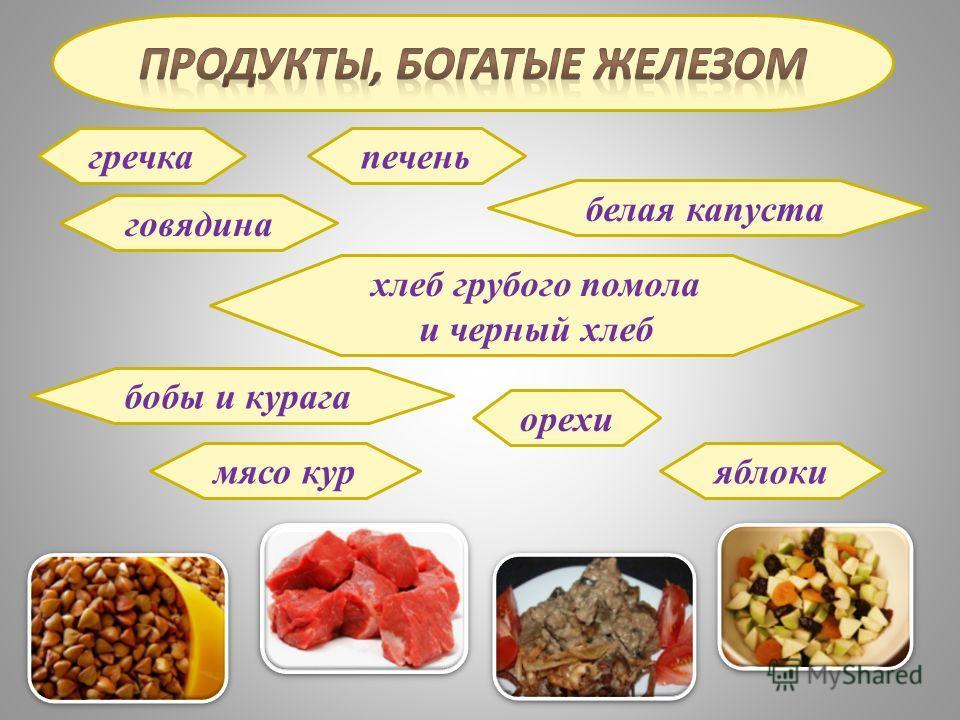 гречка говядина печень белая капуста хлеб грубого помола и черный хлеб бобы и курага орехи мясо куряблоки