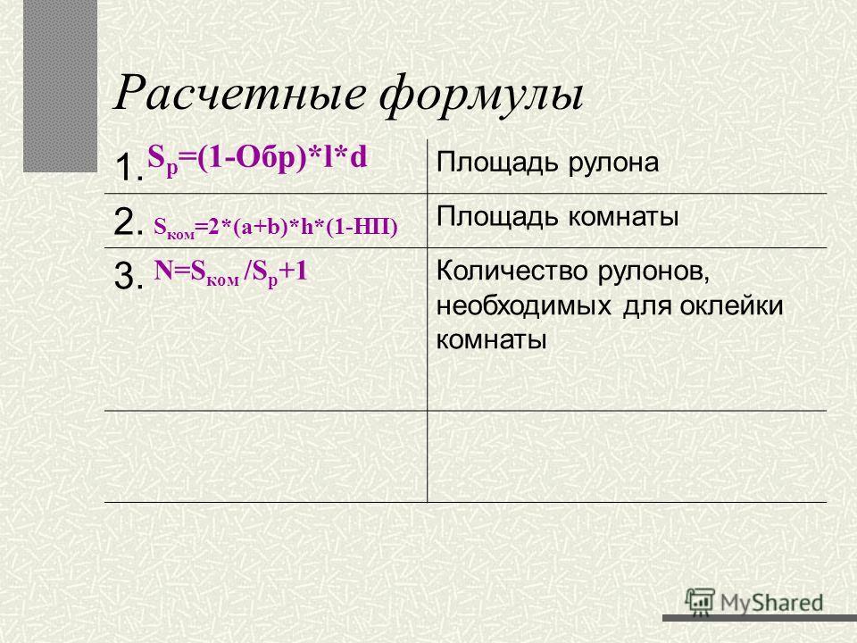 Расчетные формулы 1. Площадь рулона 2. Площадь комнаты 3. Количество рулонов, необходимых для оклейки комнаты S р =(1-Обр)*l*d S ком =2*(a+b)*h*(1-НП) N=S ком /S p +1