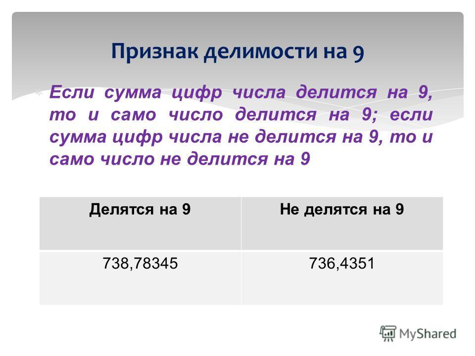 Если сумма цифр числа делится на 9, то и само число делится на 9; если сумма цифр числа не делится на 9, то и само число не делится на 9 Признак делимости на 9 Делятся на 9Не делятся на 9 738,78345736,4351