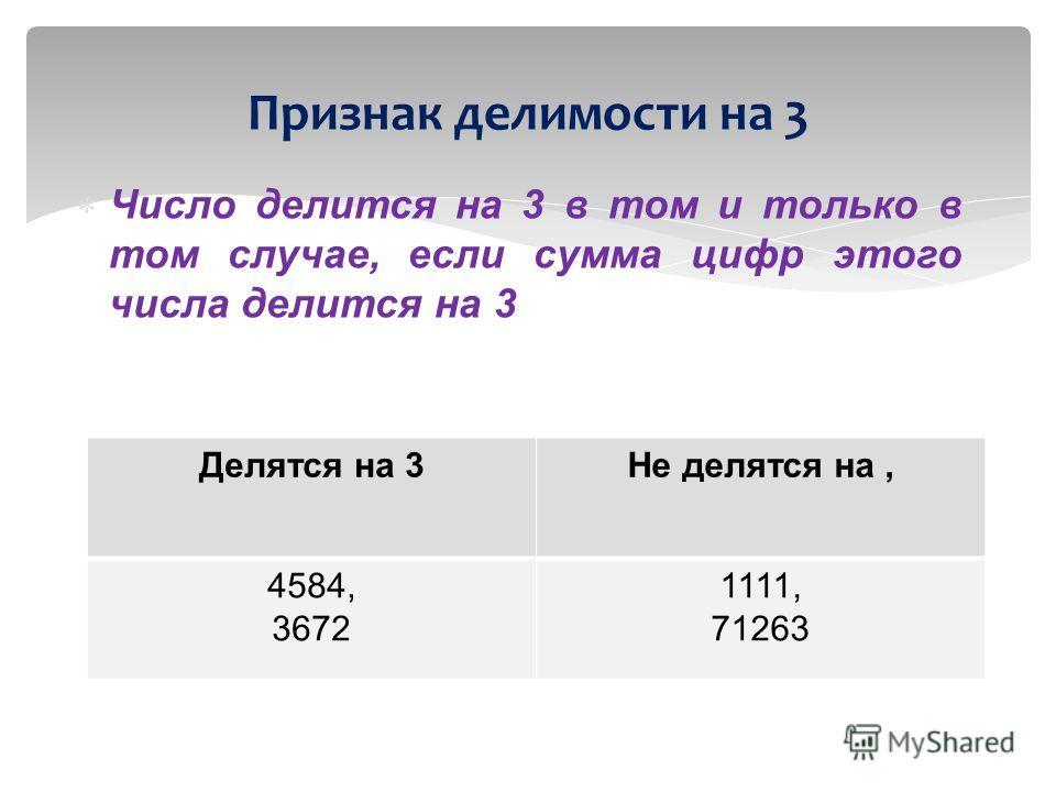 Число делится на 3 в том и только в том случае, если сумма цифр этого числа делится на 3 Признак делимости на 3 Делятся на 3Не делятся на, 4584, 3672 1111, 71263