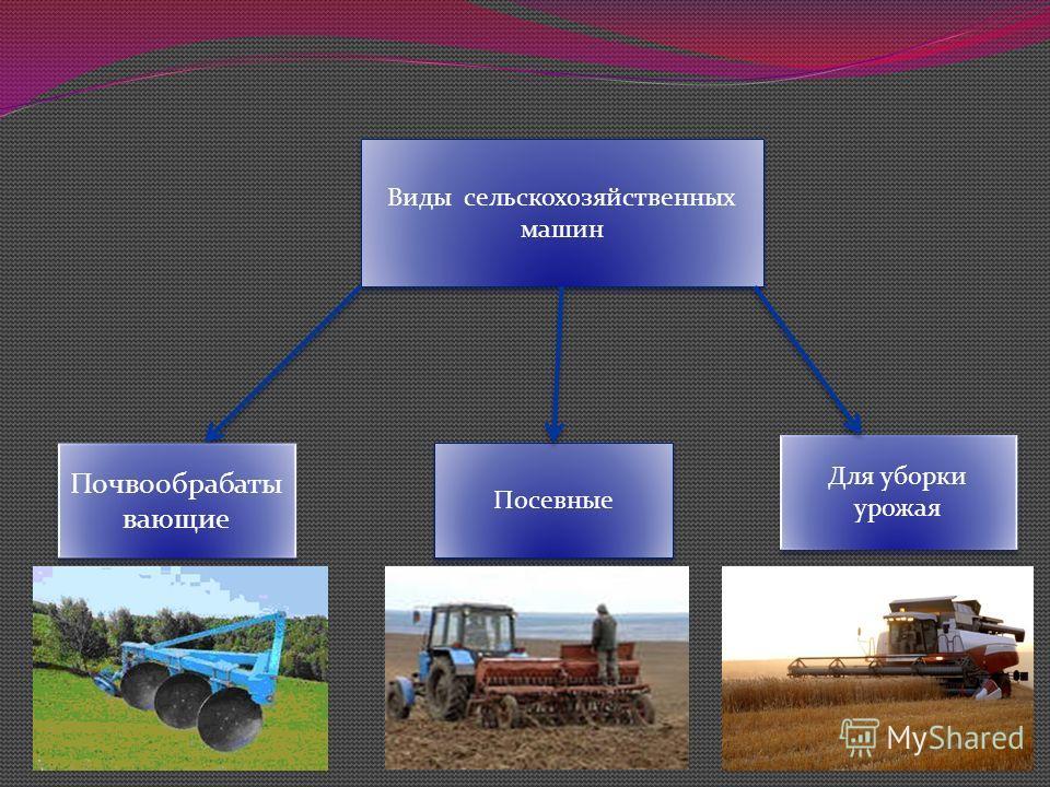 Виды сельскохозяйственных машин Посевные Для уборки урожая Почвообрабаты вающие
