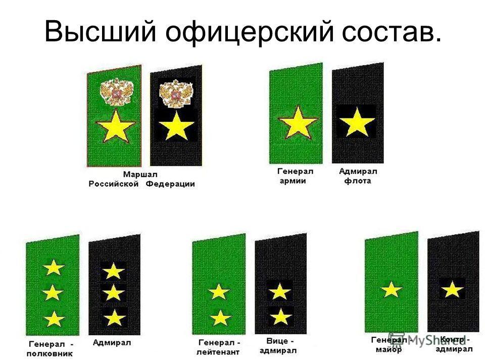 Старший офицерский состав. Полковник Майор Капитан 3 ранга Подполковник Капитан 2 ранга
