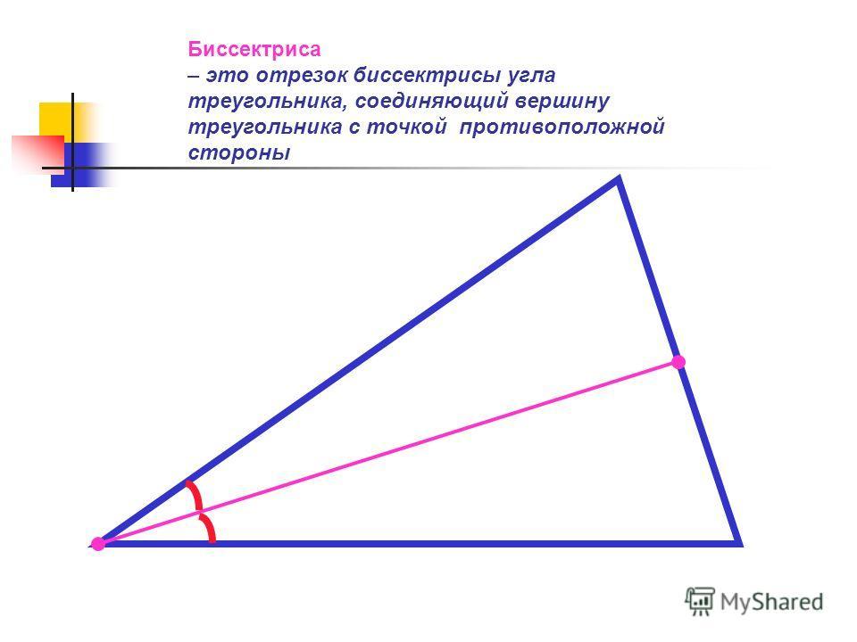 Биссектриса – это отрезок биссектрисы угла треугольника, соединяющий вершину треугольника с точкой противоположной стороны