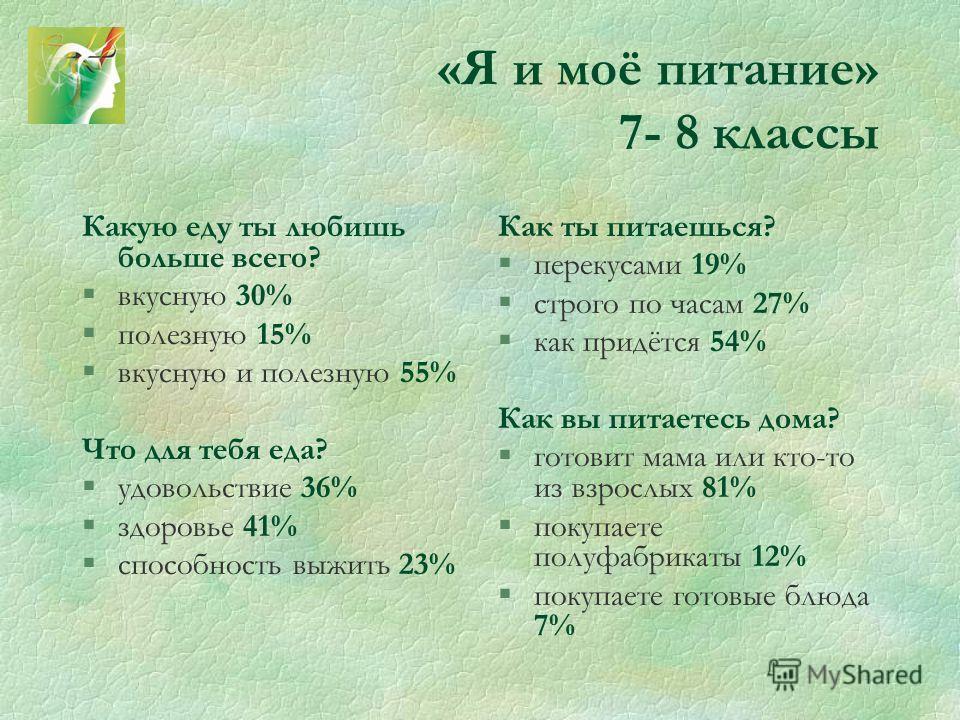 «Я и моё питание» 7- 8 классы Какую еду ты любишь больше всего? §вкусную 30% §полезную 15% §вкусную и полезную 55% Что для тебя еда? §удовольствие 36% §здоровье 41% §способность выжить 23% Как ты питаешься? §перекусами 19% §строго по часам 27% §как п