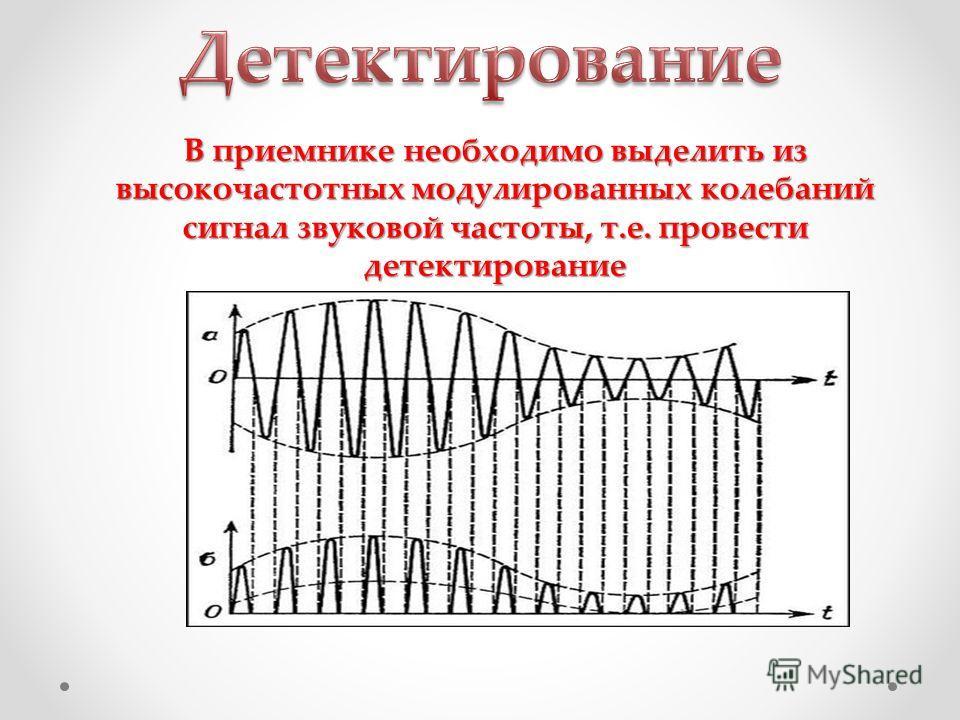 В приемнике необходимо выделить из высокочастотных модулированных колебаний сигнал звуковой частоты, т.е. провести детектирование
