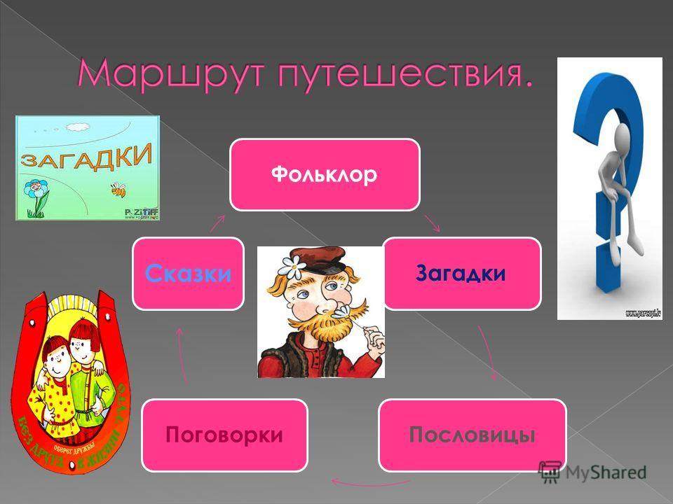 ФольклорЗагадкиПословицыПоговорки Сказки