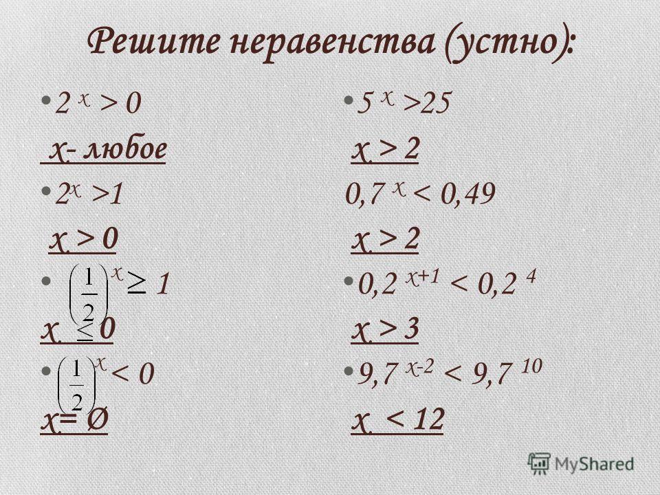 Решите неравенства (устно): 2 х > 0 x- любое 2 x >1 x > 0 х 1 х 0 х < 0 x= Ø 5 x >25 x > 2 0,7 x < 0,49 x > 2 0,2 x+1 < 0,2 4 x > 3 9,7 x-2 < 9,7 10 x < 12