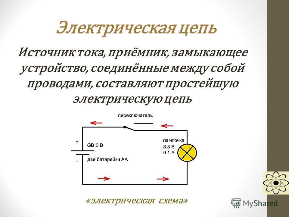 Электрическая цепь Источник тока, приёмник, замыкающее устройство, соединённые между собой проводами, составляют простейшую электрическую цепь «электрическая схема»