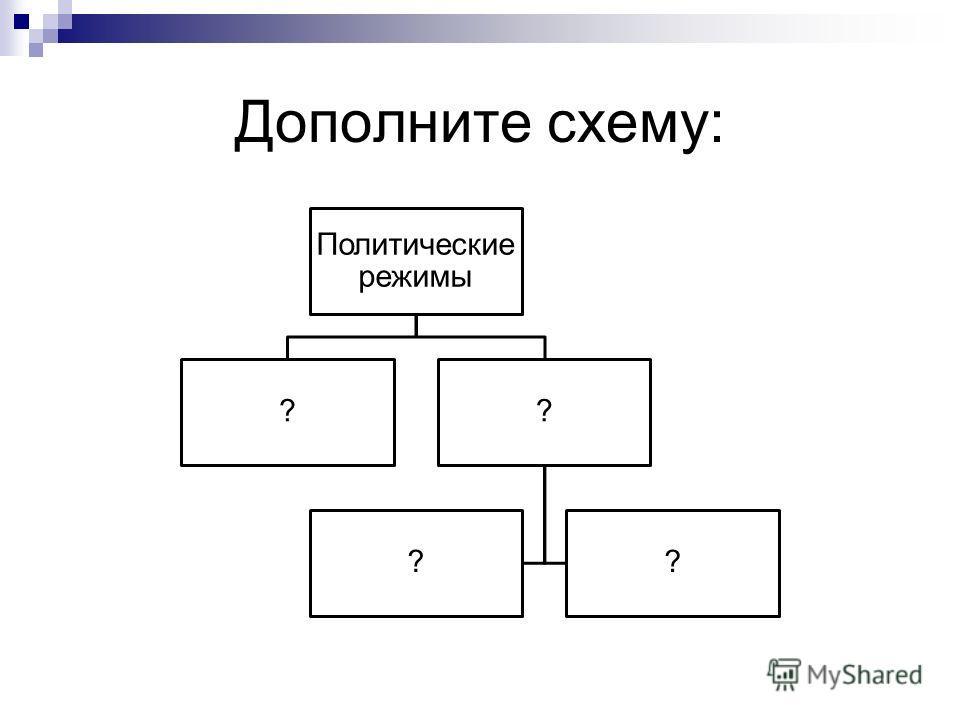 Дополните схему: Политические режимы ?? ??