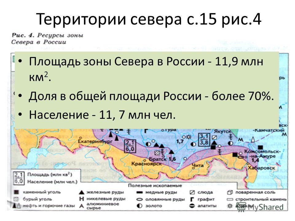 Территории севера с.15 рис.4 Площадь зоны Севера в России - 11,9 млн км 2. Доля в общей площади России - более 70%. Население - 11, 7 млн чел.