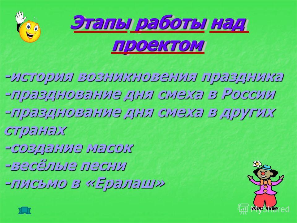 Взаимосвязь с другими дисциплинами изо изо русский язык чтение изо изо русский язык чтение