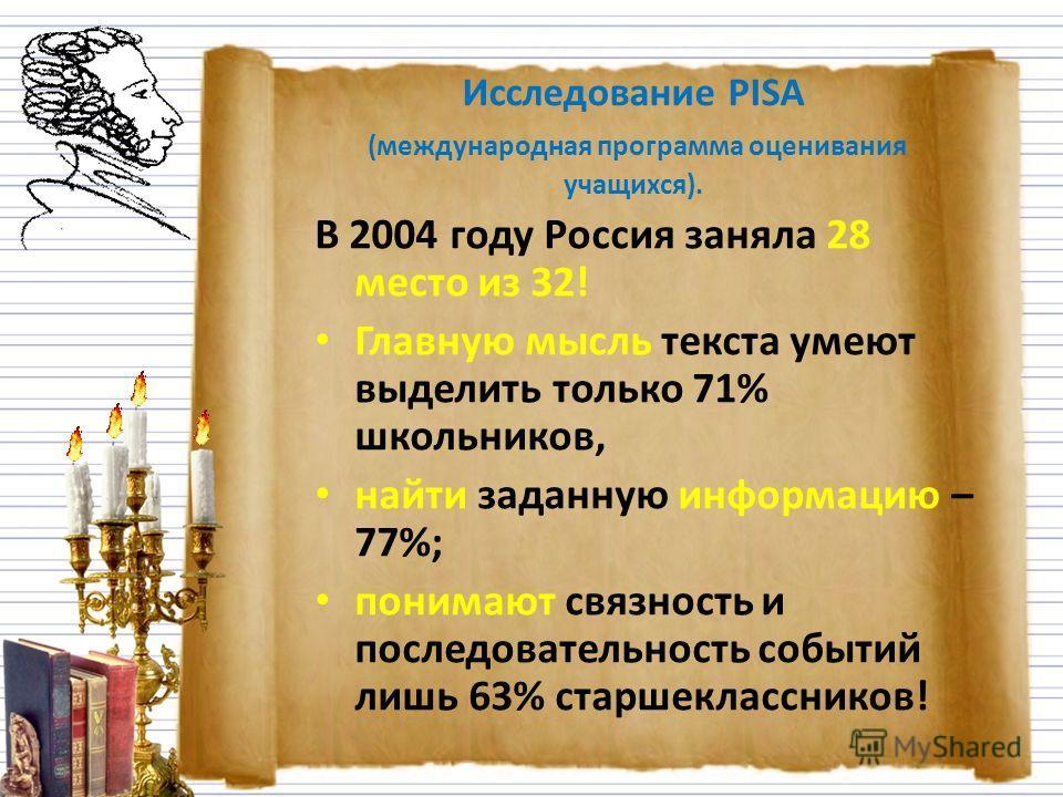 Исследование PISA (международная программа оценивания учащихся). В 2004 году Россия заняла 28 место из 32! Главную мысль текста умеют выделить только 71% школьников, найти заданную информацию – 77%; понимают связность и последовательность событий лиш