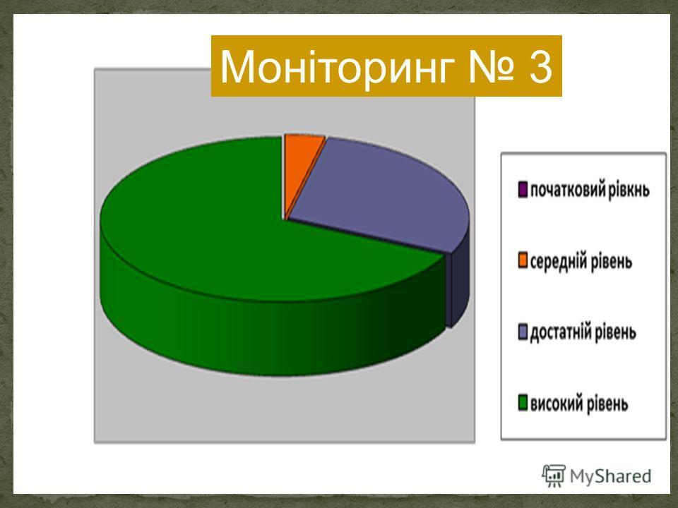Моніторинг 3