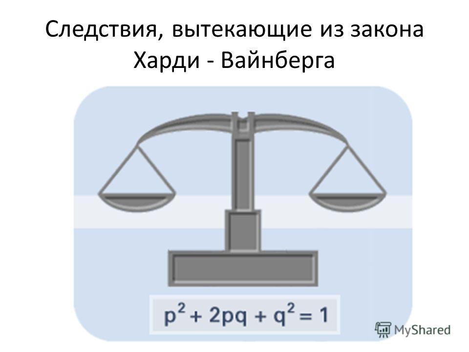 Следствия, вытекающие из закона Харди - Вайнберга