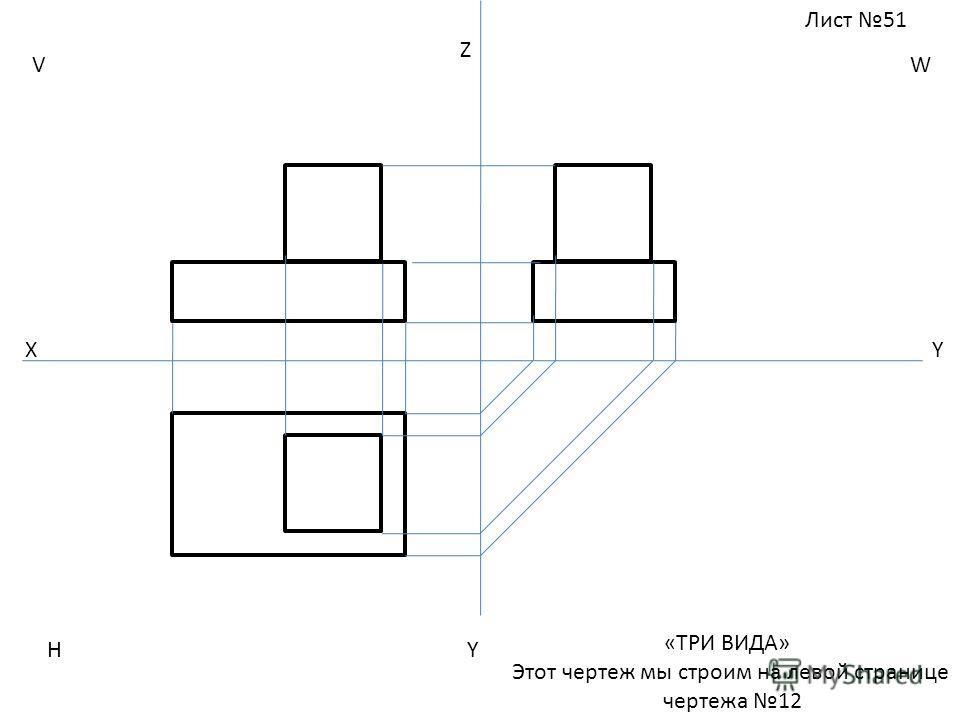 «ТРИ ВИДА» Этот чертеж мы строим на левой странице чертежа 12 Лист 51 X Z Y VW HY