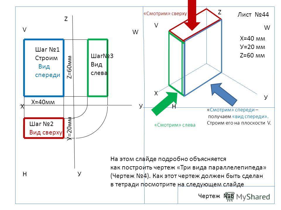 Z Z X X У У У V V W W H H «Смотрим» спереди – получаем «вид спереди». Строим его на плоскости V. Шаг 1 Строим Вид спереди Х=40 мм У=20 мм Z=60 мм «Смотрим» сверху Шаг 2 Вид сверху Х=40мм Z=60мм «Смотрим» слева Шаг3 Вид слева У=20мм На этом слайде под