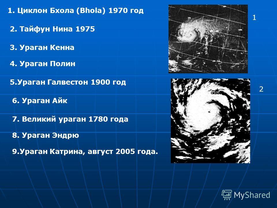 1. Циклон Бхола (Bhola) 1970 год 2. Тайфун Нина 1975 3. Ураган Кенна 4. Ураган Полин 5.Ураган Галвестон 1900 год 6. Ураган Айк 7. Великий ураган 1780 года 8. Ураган Эндрю 9.Ураган Катрина, август 2005 года. 1 2