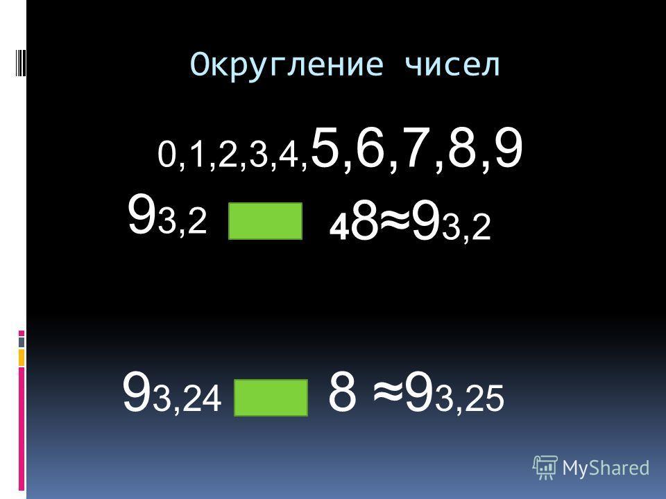 Округление чисел 4 89 3,2 0,1,2,3,4, 5,6,7,8,9 9 3,2 9 3,24 8 9 3,25