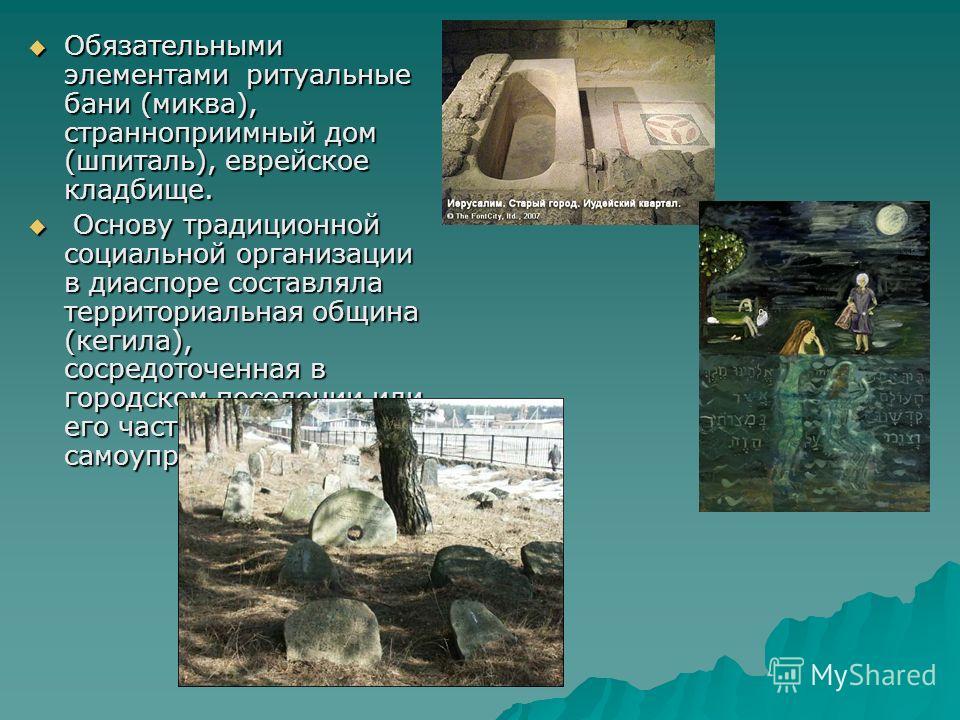 Обязательными элементами ритуальные бани (миква), странноприимный дом (шпиталь), еврейское кладбище. Обязательными элементами ритуальные бани (миква), странноприимный дом (шпиталь), еврейское кладбище. Основу традиционной социальной организации в диа