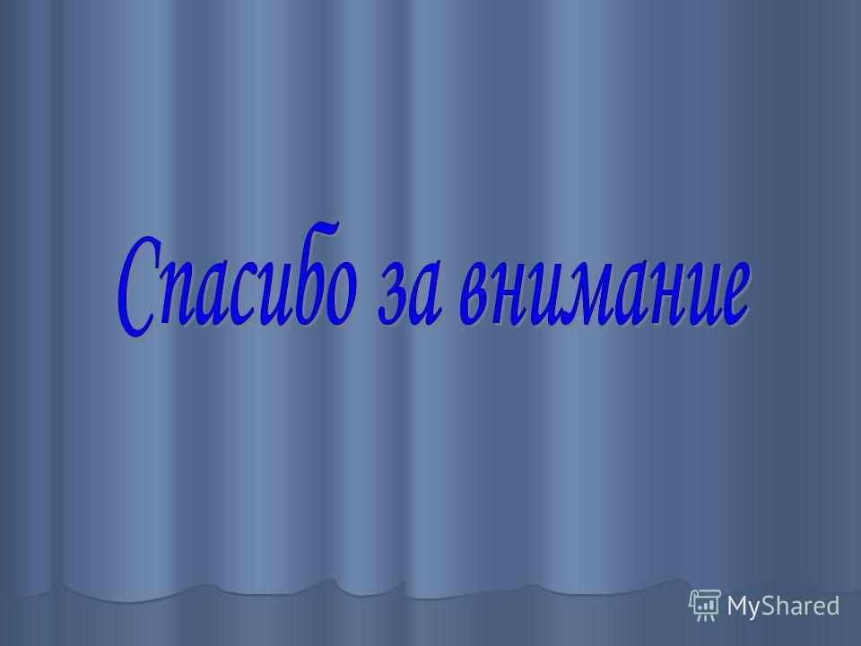Уханева Мария, ученица 9 «а» класса Руководитель: Кошелева Т.П., зам. директора по ИКТ