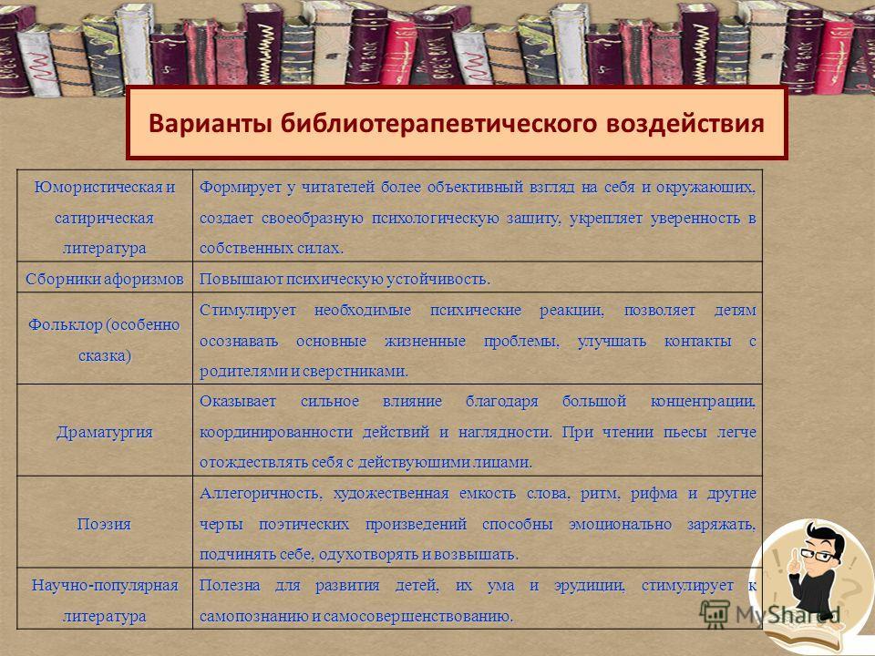 Варианты библиотерапевтического воздействия Юмористическая и сатирическая литература Формирует у читателей более объективный взгляд на себя и окружающих, создает своеобразную психологическую защиту, укрепляет уверенность в собственных силах. Сборники