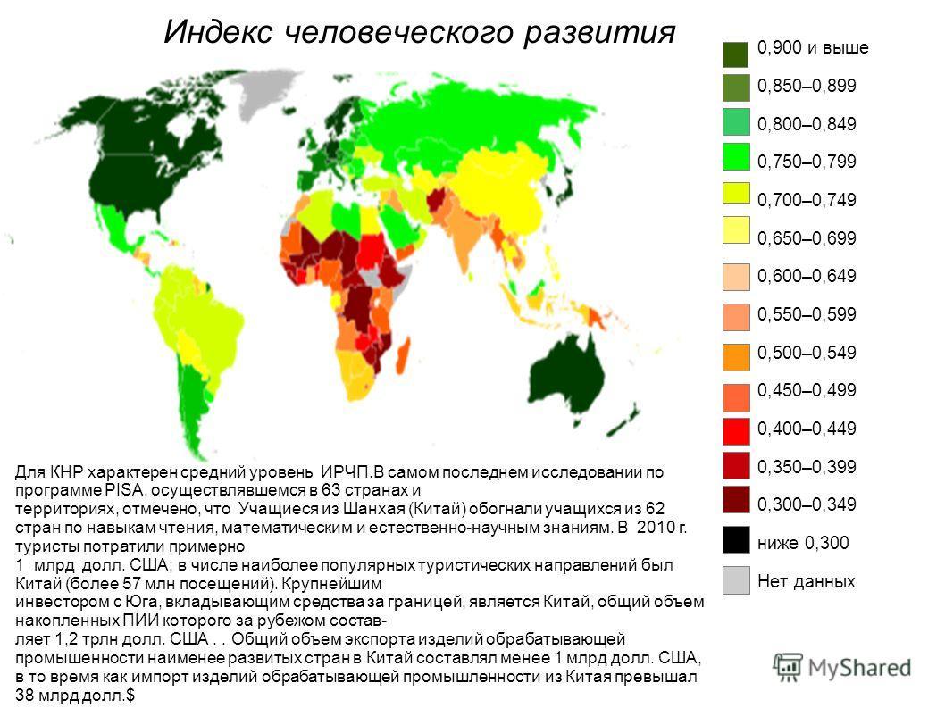 Индекс человеческого развития 0,900 и выше 0,850–0,899 0,800–0,849 0,750–0,799 0,700–0,749 0,650–0,699 0,600–0,649 0,550–0,599 0,500–0,549 0,450–0,499 0,400–0,449 0,350–0,399 0,300–0,349 ниже 0,300 Нет данных Для КНР характерен средний уровень ИРЧП.В