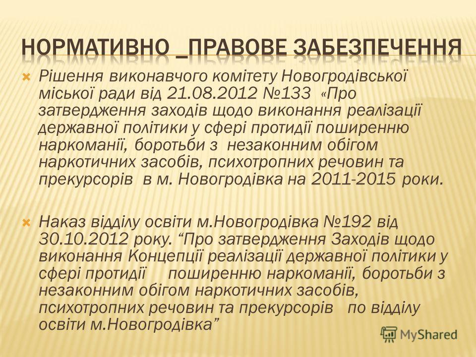 Рішення виконавчого комітету Новогродівської міської ради від 21.08.2012 133 «Про затвердження заходів щодо виконання реалізації державної політики у сфері протидії поширенню наркоманії, боротьби з незаконним обігом наркотичних засобів, психотропних