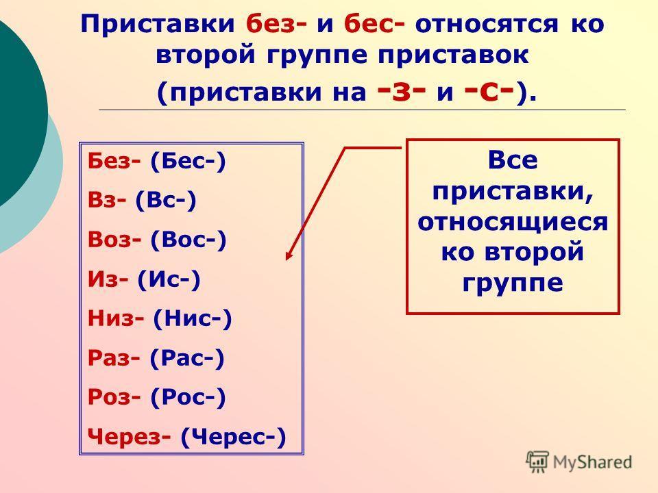 Приставки без- и бес- относятся ко второй группе приставок (приставки на -з- и -с- ). Без- (Бес-) Вз- (Вс-) Воз- (Вос-) Из- (Ис-) Низ- (Нис-) Раз- (Рас-) Роз- (Рос-) Через- (Черес-) Все приставки, относящиеся ко второй группе