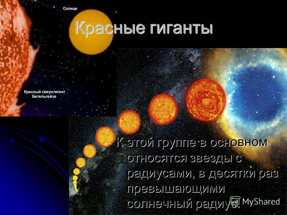 Красные гиганты К этой группе в основном относятся звезды с радиусами, в десятки раз превышающими солнечный радиус.