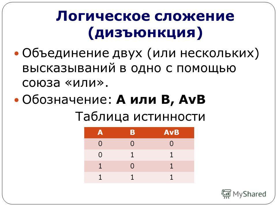 Логическое сложение (дизъюнкция) Объединение двух (или нескольких) высказываний в одно с помощью союза «или». Обозначение: А или В, АvВ Таблица истинности АВАvВАvВ 000 011 101 111