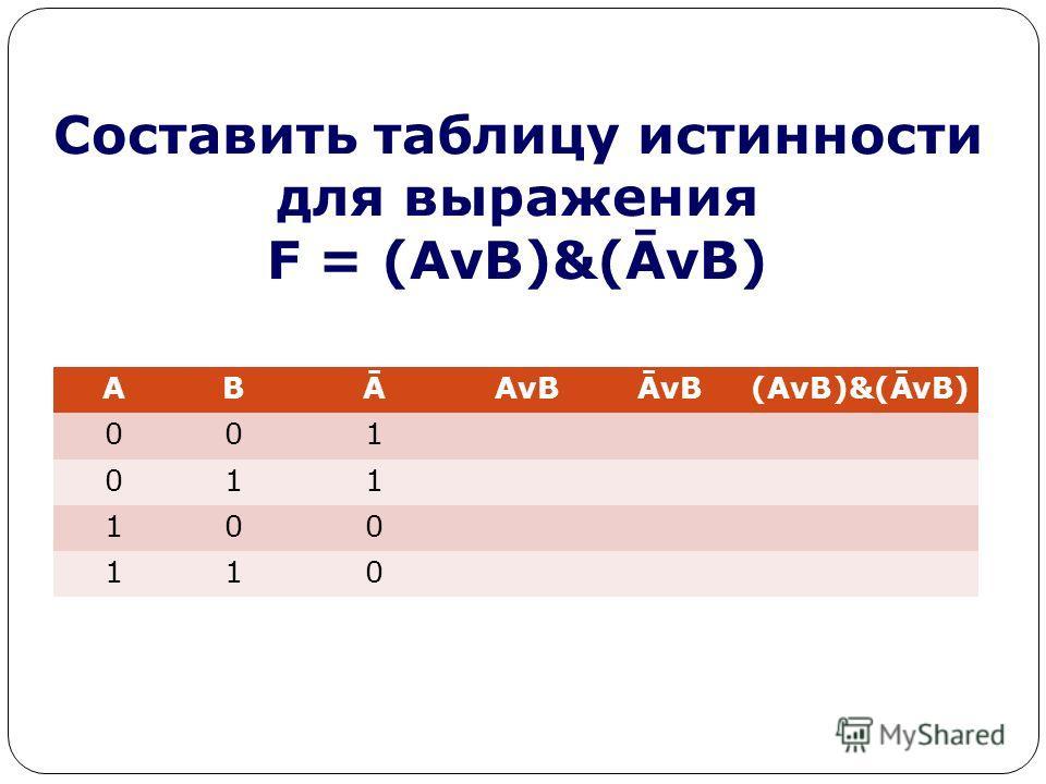 Составить таблицу истинности для выражения F = (AvB)&(ĀvB) ABĀAvBĀvB(AvB)&(ĀvB) 001 011 100 110