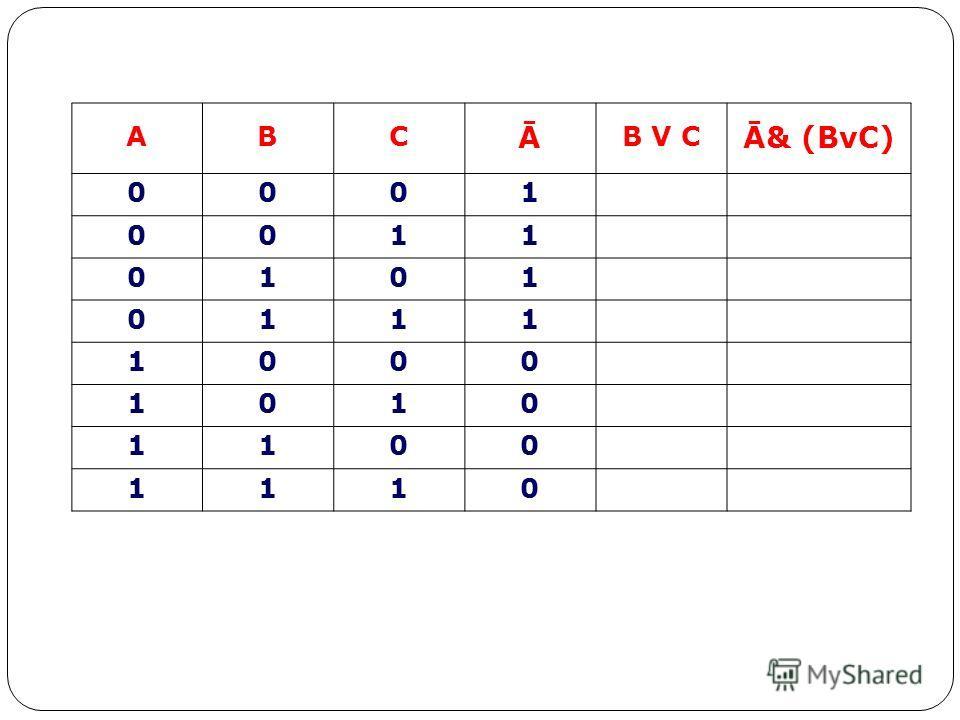 ABC Ā B V C Ā& (BvC) 0001 0011 0101 0111 1000 1010 1100 1110