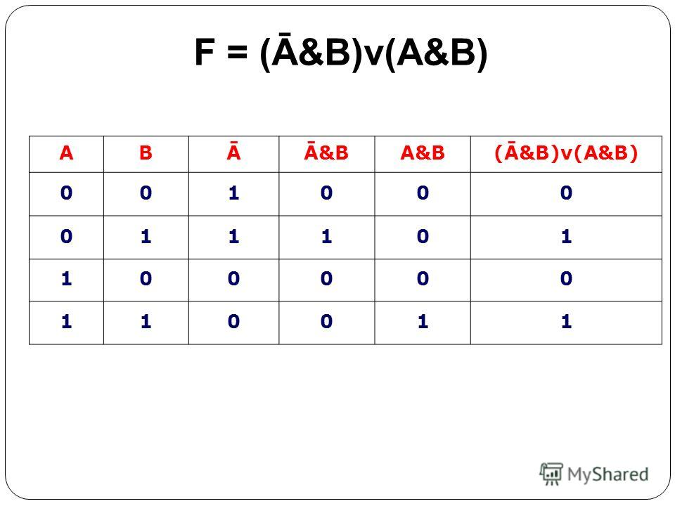 ABĀĀ&BA&B(Ā&B)v(A&B) 001000 011101 100000 110011 F = (Ā&B)v(A&B)