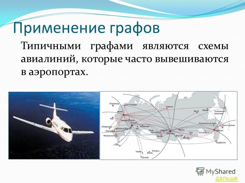 Применение графов Типичными графами являются схемы авиалиний, которые часто вывешиваются в аэропортах. дальше