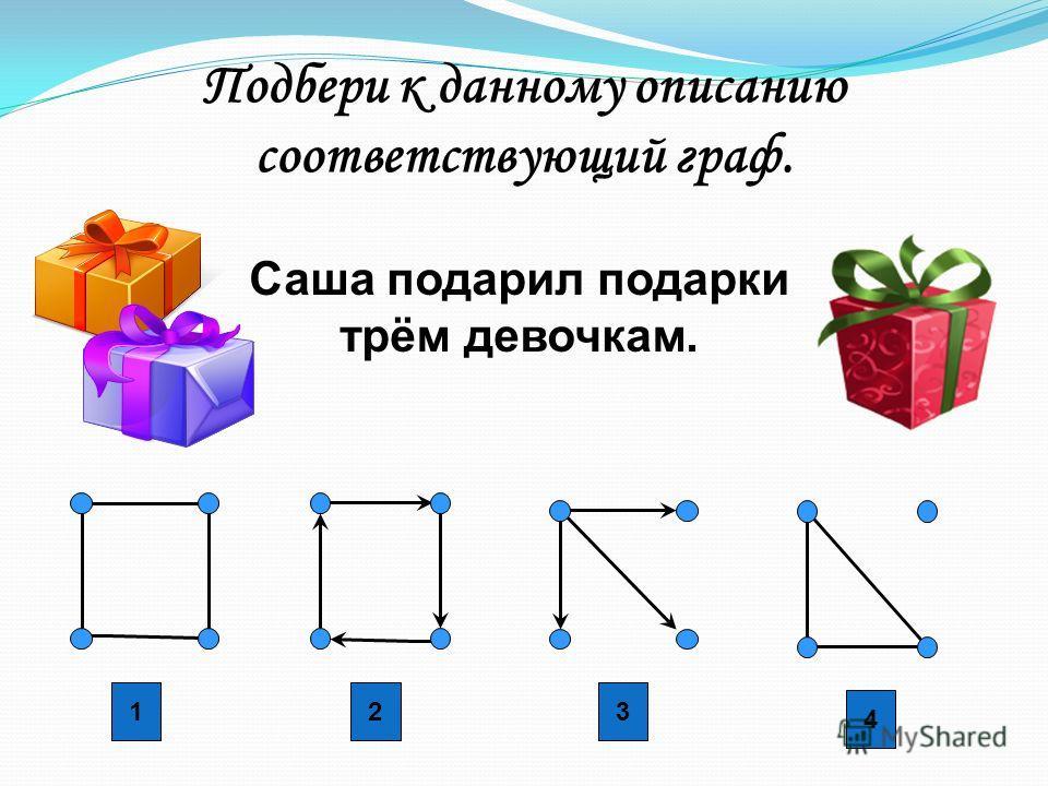 Подбери к данному описанию соответствующий граф. Саша подарил подарки трём девочкам. 123 4