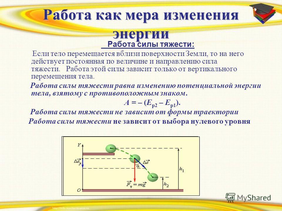 Работа как мера изменения энергии Работа силы тяжести: Если тело перемещается вблизи поверхности Земли, то на него действует постоянная по величине и направлению сила тяжести. Работа этой силы зависит только от вертикального перемещения тела. Работа