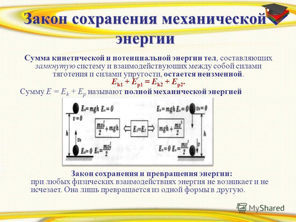 Закон сохранения механической энергии Сумма кинетической и потенциальной энергии тел, составляющих замкнутую систему и взаимодействующих между собой силами тяготения и силами упругости, остается неизменной. E k1 + E p1 = E k2 + E p2. Сумму E = E k +