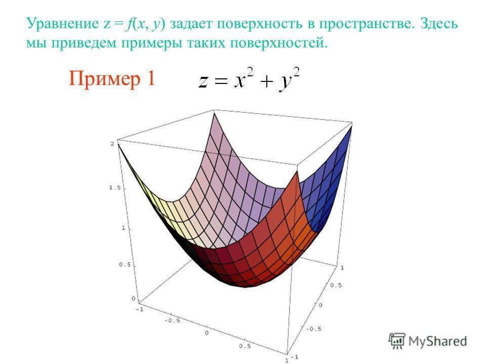 Уравнение z = f(x, y) задает поверхность в пространстве. Здесь мы приведем примеры таких поверхностей. Пример 1