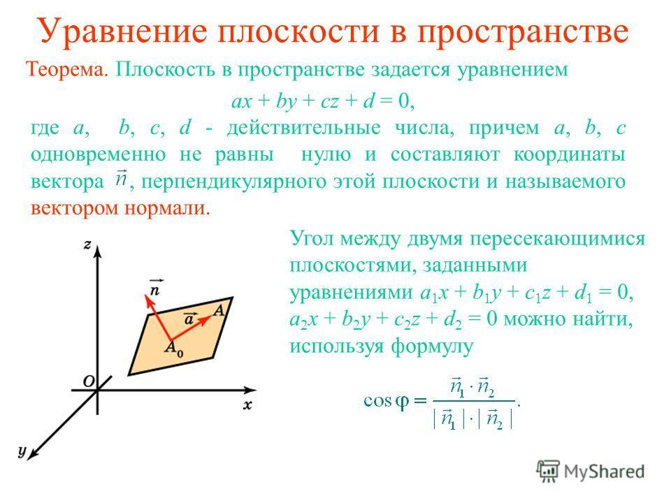 Уравнение плоскости в пространстве Теорема. Плоскость в пространстве задается уравнением где a, b, c, d - действительные числа, причем a, b, c одновременно не равны нулю и составляют координаты вектора, перпендикулярного этой плоскости и называемого