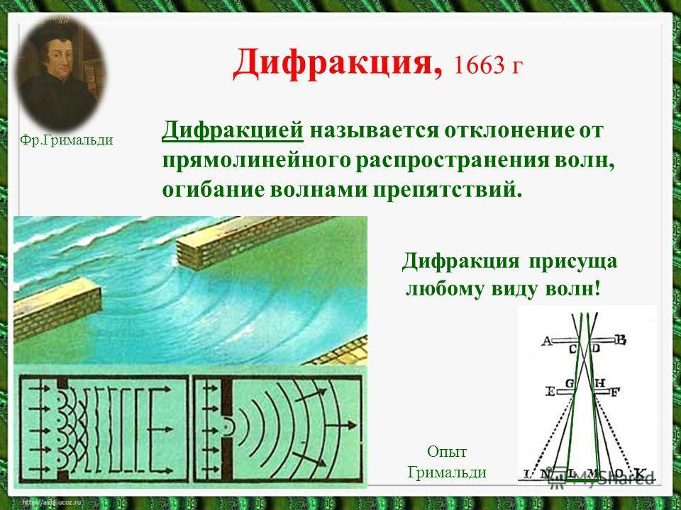 Дифракция, 1663 г Дифракцией называется отклонение от прямолинейного распространения волн, огибание волнами препятствий. Дифракция присуща любому виду волн! Фр.Гримальди Опыт Гримальди