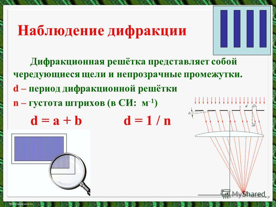 Наблюдение дифракции Дифракционная решётка представляет собой чередующиеся щели и непрозрачные промежутки. d – период дифракционной решётки n – густота штрихов (в СИ: м -1 ) d = a + b d = 1 / n