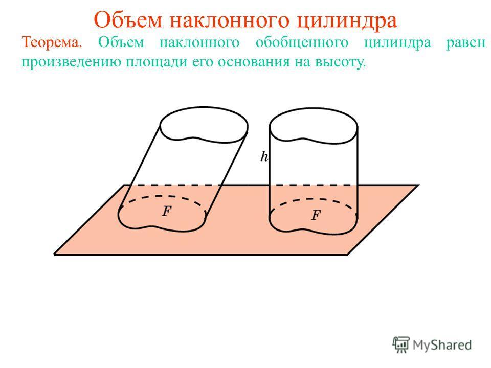 Объем наклонного цилиндра Теорема. Объем наклонного обобщенного цилиндра равен произведению площади его основания на высоту.