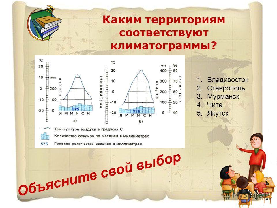 Каким территориям соответствуют климатограммы? 1.Владивосток 2.Ставрополь 3.Мурманск 4.Чита 5.Якутск Объясните свой выбор