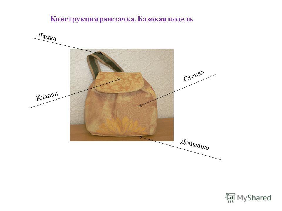 Конструкция рюкзачка. Базовая модель Донышко Стенка Лямка Клапан