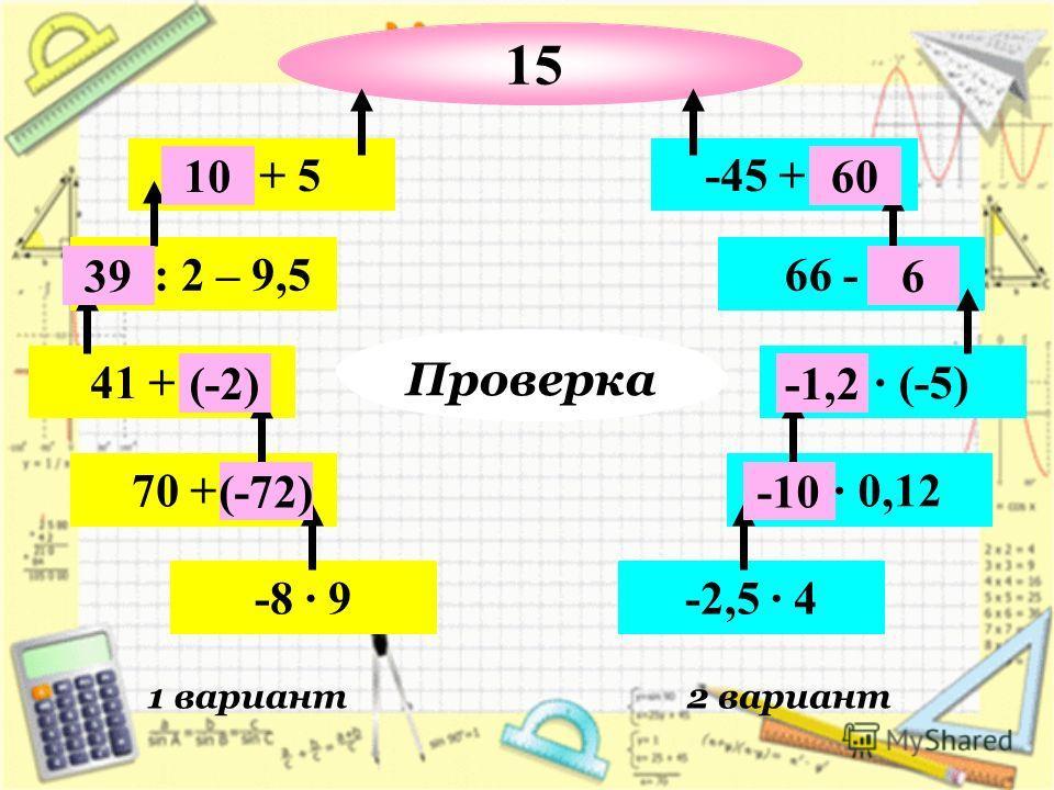 1 вариант2 вариант -8 · 9 70 + … 41 + … … : 2 – 9,5 … + 5 -2,5 · 4 … · 0,12 … · (-5) 66 - … -45 + … Лесенка Проверка (-72) (-2) 39 10 -10 -1,2 6 60 15