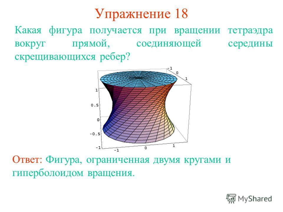 Упражнение 18 Какая фигура получается при вращении тетраэдра вокруг прямой, соединяющей середины скрещивающихся ребер? Ответ: Фигура, ограниченная двумя кругами и гиперболоидом вращения.